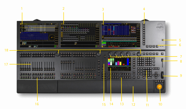 Console_Overview2